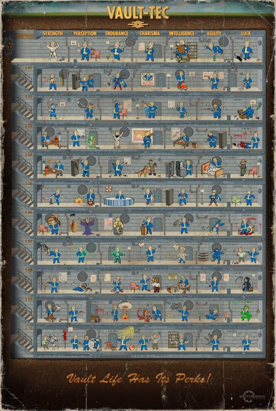 Fallout_4_perk_poster.jpg